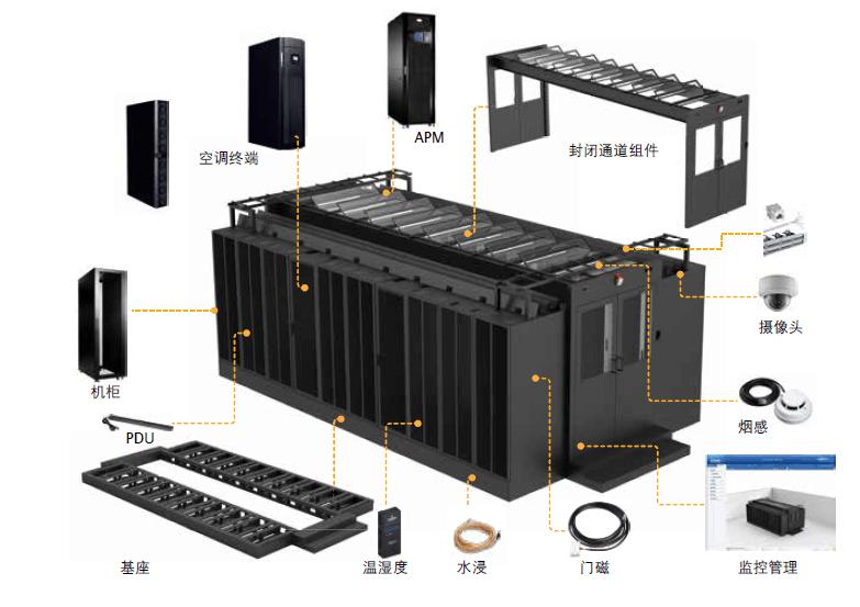 德谛VIRTEV-MCR微模块化数据中心机房空调系列